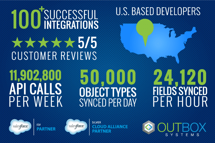SF-Outbox-Infographic-01