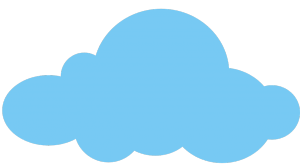 controlling salesforce content