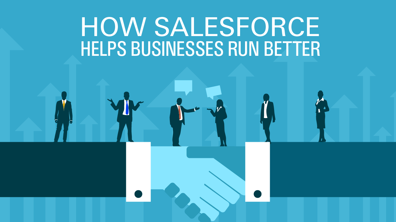 Salesforce Helps Businesses Run Better