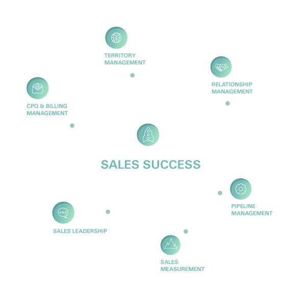 Sales-Attribute