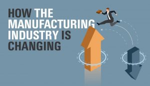 Change in Manufacturing